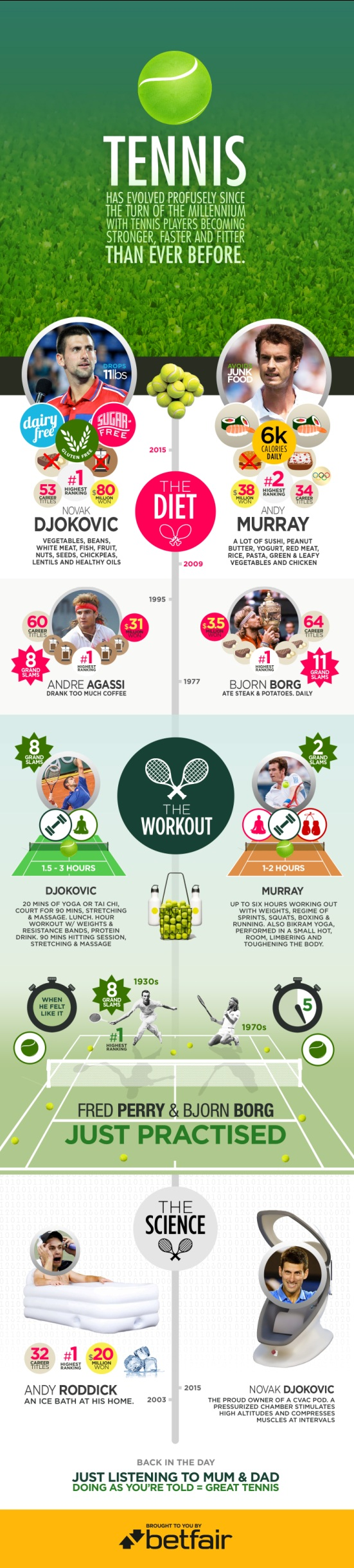 athletes' diets show the winning way